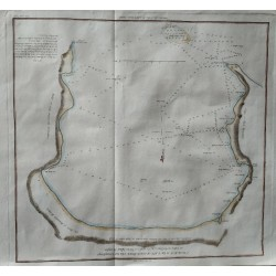 Map of False Bay (Barrow)